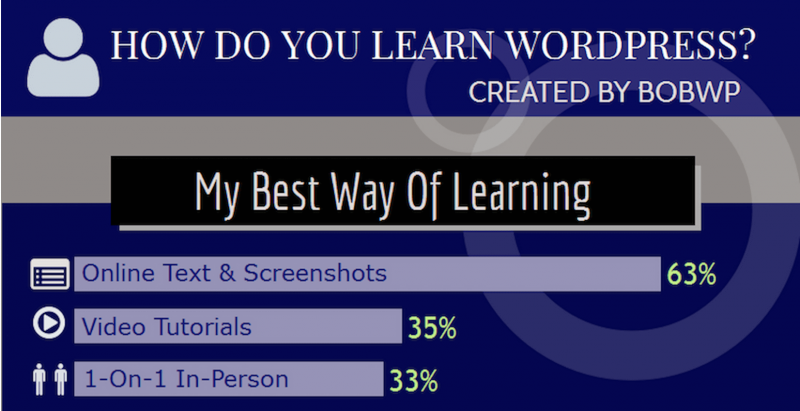 BobWP survey