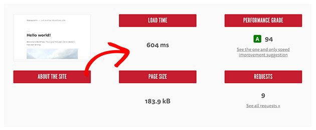 page load time before resizing an image in WordPress