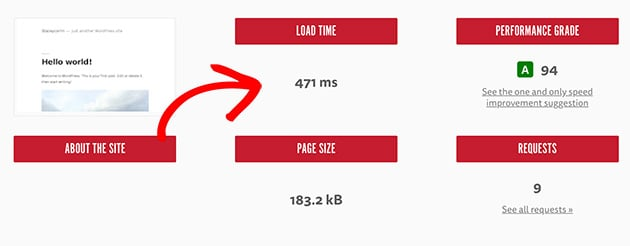 Page load time after resizing image in WordPress