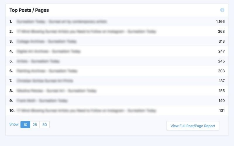 Top posts and pages in wordpress