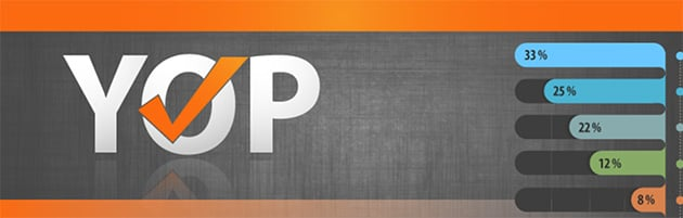 YOP Poll best WordPress poll plugin