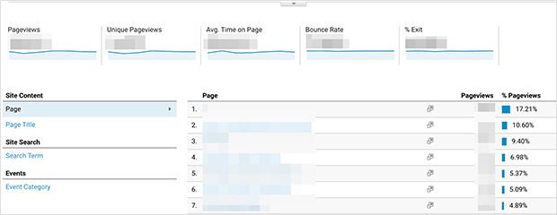 Google analytics user behavior information