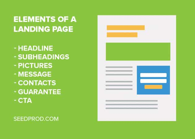 Plan the essential elements of your landing page