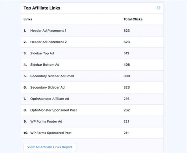 View your affiliate link tracking reports in MonsterInsights