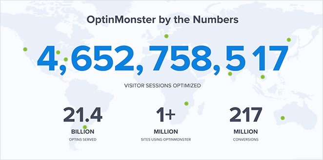 OptinMonster landing page social proof