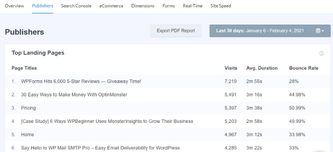 MonsterInsights top landing pages report