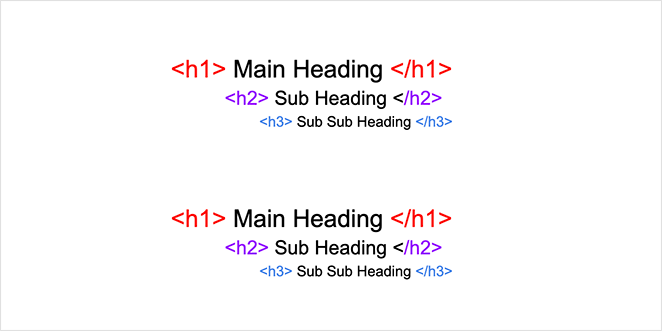 Optimize your subheadings for search  engines