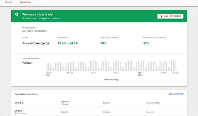google optimize ab testing results
